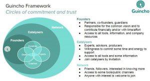 The Guincho Framework